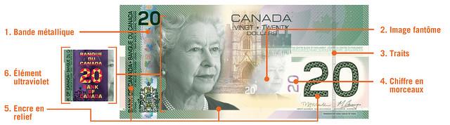 L'épopée canadienne (Éléments de sécurité)