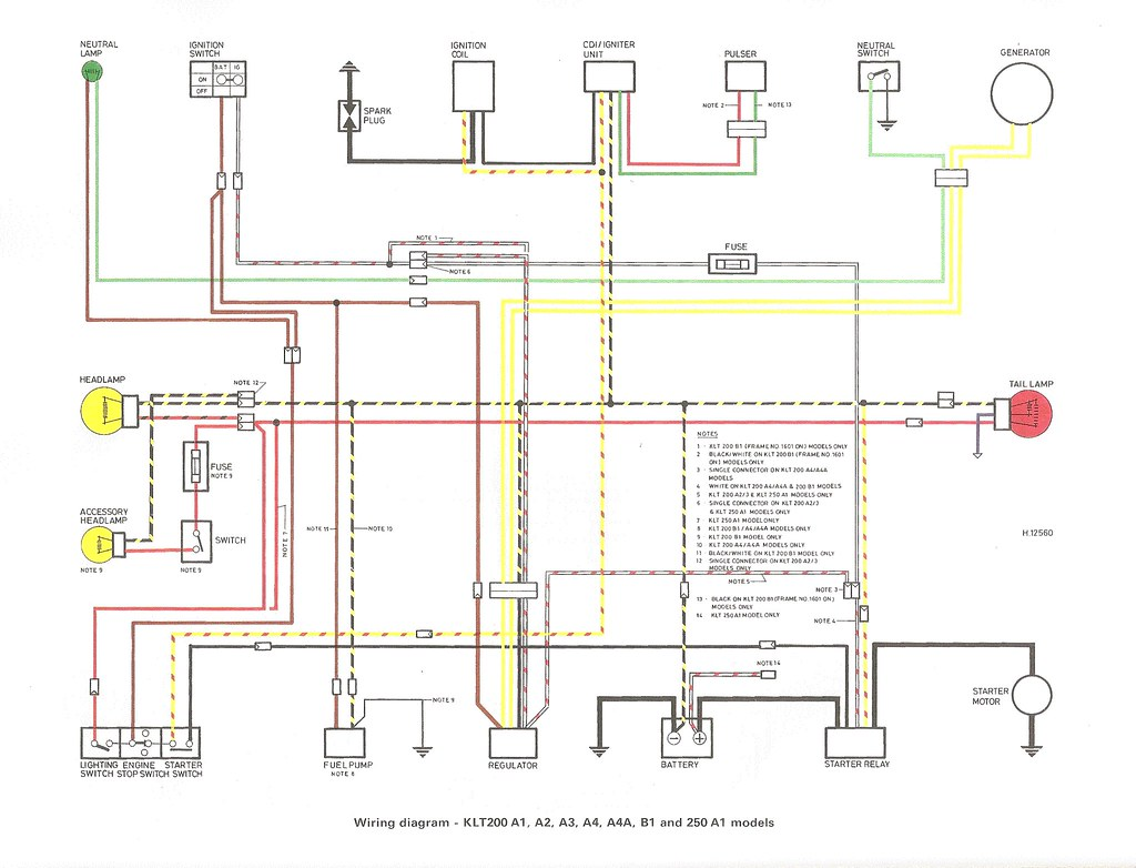 hight resolution of 360 kawasaki prairie wiring diagram arctic cat 360 wiring 2003 kawasaki prairie 650 fuse box kawasaki prairie 650 schematics