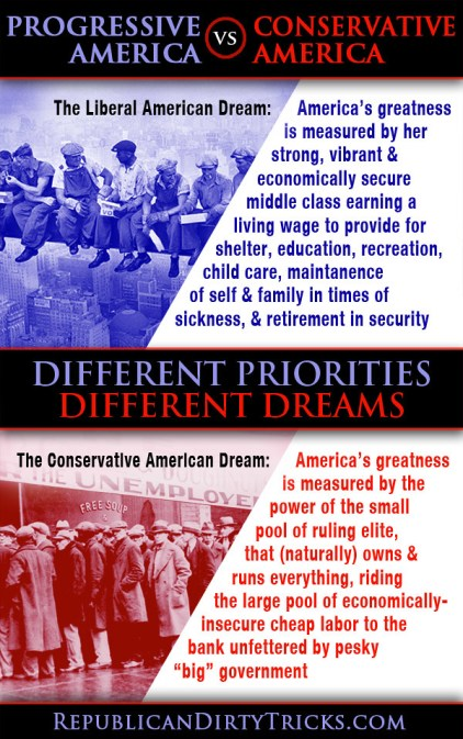 Progressive American Dream vs Conservative American Dream Image