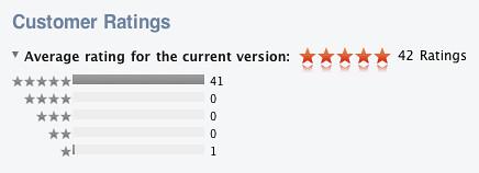 MsgFiler App Store Ratings