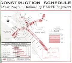 BART Construction Schedule (July-August 1963)