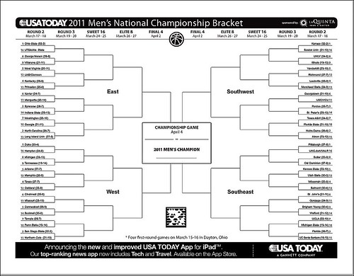 March Madness for urbanists!