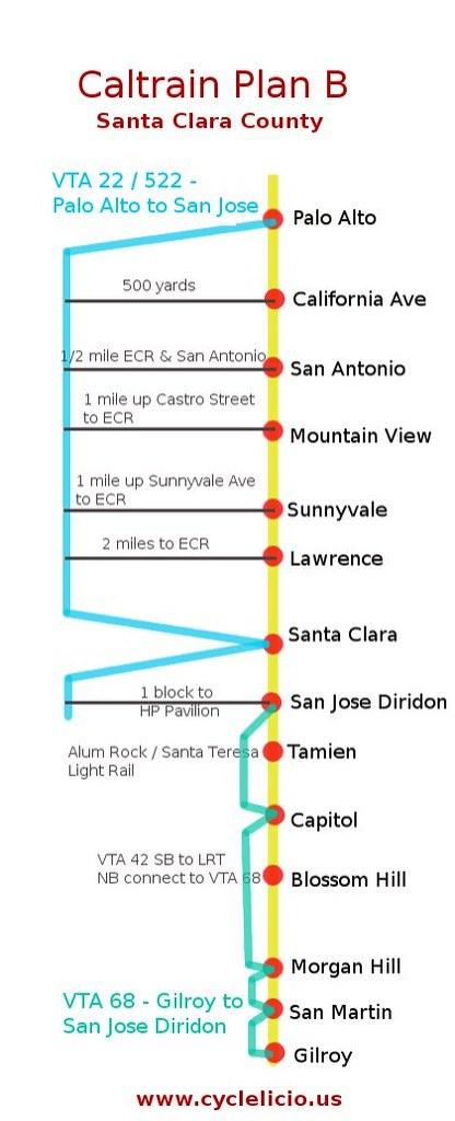 Caltrain Plan B Santa Clara