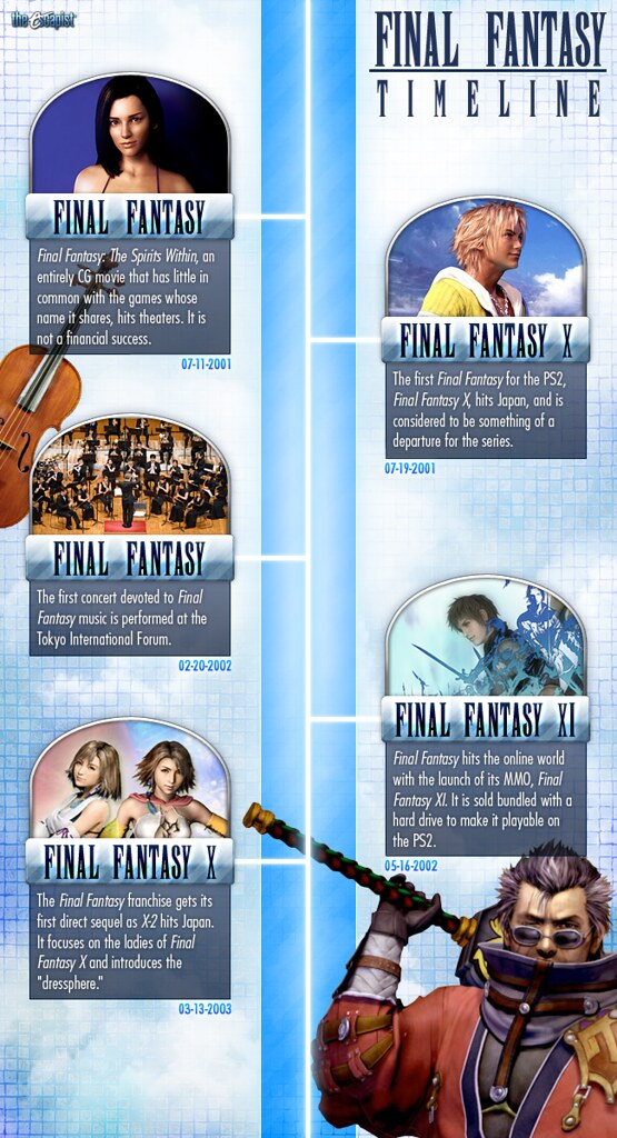 finalfantasy timeline 3