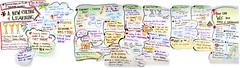 A New Culture of Learning : graphic recording ...