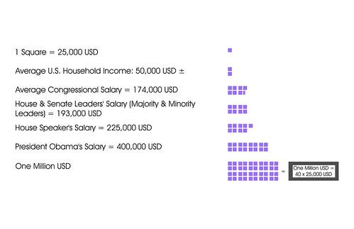 2011US_BudgetProblems01s