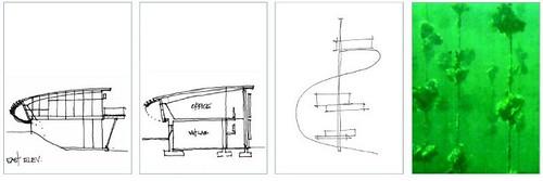 original design concepts