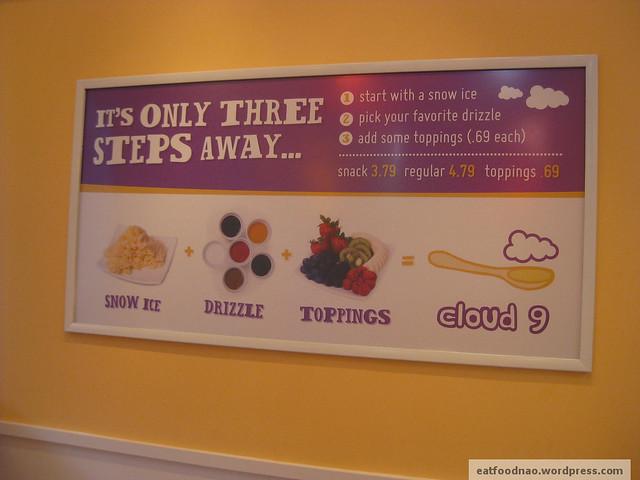 1-2-3 Steps