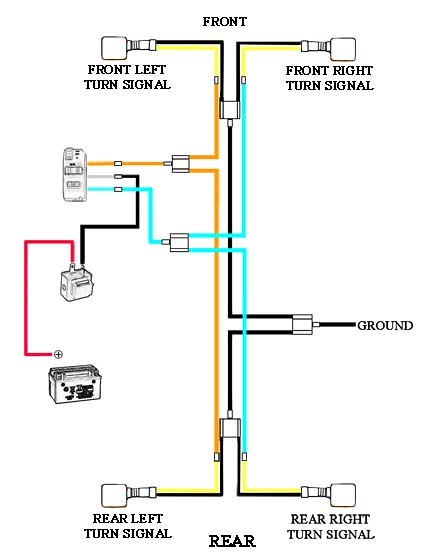 turn signal wiring diagram government circular flow chinese scooter great installation of third level rh 18 14 12 jacobwinterstein com 2 stroke