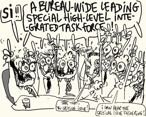 Bureauwide