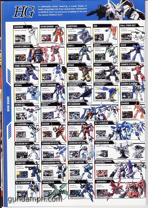 Gunpla Navigation Catalogue 2011 (014)