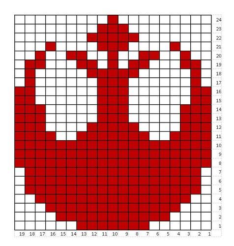 Rebel Logo chart