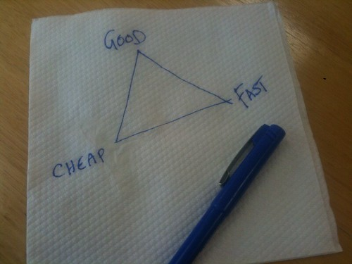Slow Project Triangle