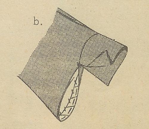 sleevediagram
