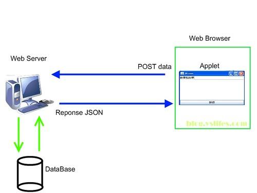 AppletWeb1.jpg