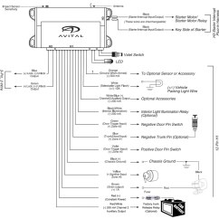 Car Starter Wiring Diagram What Is A Scale Avital Remotes Free Engine Image