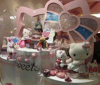 Hello Kitty door decor