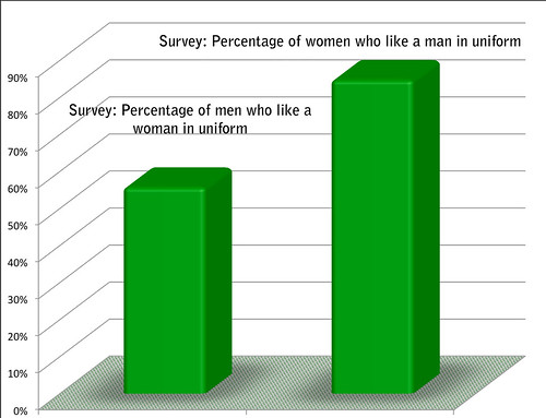 scientific survey