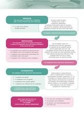 SLCC Annual Report 2010 Complaints statistics