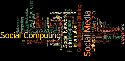 social media, social networking, social computing tag cloud (#6)