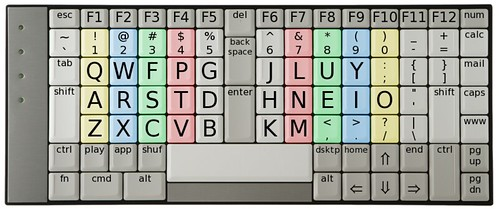TypeMatrix 2030 Colemak layout