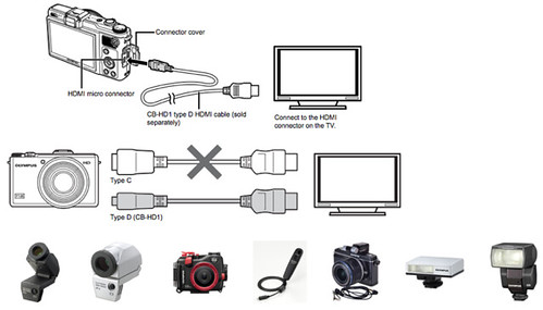 Olympus XZ-1 Manual — PDF Now Available For Download