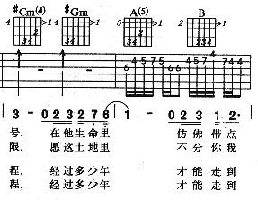 吉他譜怎麼看? 6個步驟來教你!