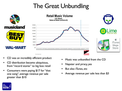 2011-04-12 Music Business Now