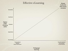 Problem graph