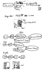 PARPG menu layout brainstorm