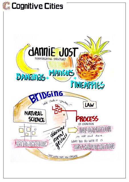 Dannie Jost - Bananas, Pineapples, Mangoes