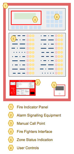 smoke alarm wiring diagram australia 1994 ford ranger fire systems principle of operation firewize