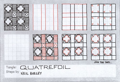 Quatrefoil - tangle pattern by perfectly4med
