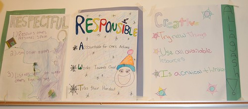 "Article image: Posters with the words ""Respectful,"" ""Responsible"" and ""Creative."""