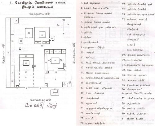 Kodumudi Temple map