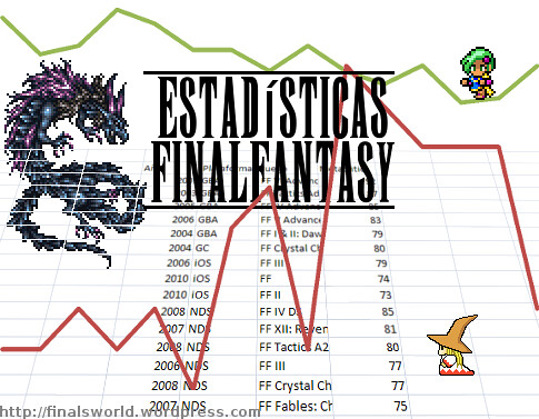 estadisticas final fantasy