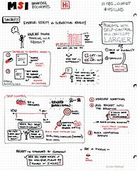 MSI Behavioral Econ - Dan Ariely