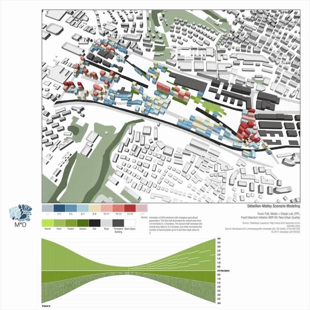 medium resolution of fui l z agscenarioanimkey 0 600 trevor patt tags switzerland mesh