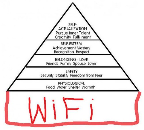 Maslow's hierarchy of needs: Self-actual by dullhunk, on Flickr