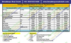 omaxe the resort price details mullanpur