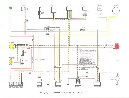 small resolution of wiring diagram electrical of kawasaki klt 200 wiring diagram kawasaki klt 200 wiring diagram kawasaki klt 200 wiring diagram