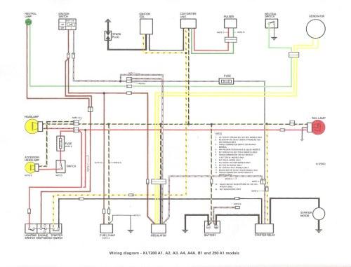 small resolution of 1983 kawasaki wiring diagram