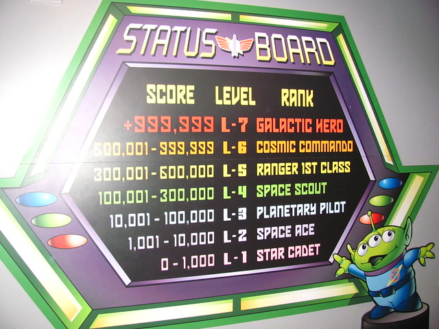 Buzz Lightyear Astro Blasters Status Board