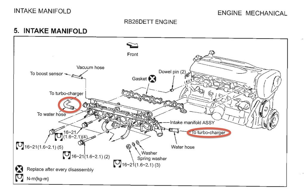 skyline r33 gtst wiring diagram 7 way rv plug rb25det great installation of nissan engine get free image about rb25 alternator