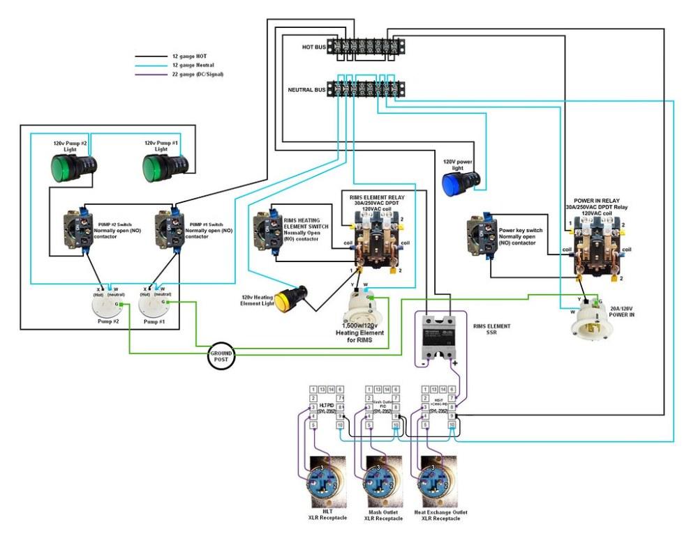 medium resolution of rims tube 120 vac wiring free download wiring diagram 120v contactor wiring diagram 120v motor starter
