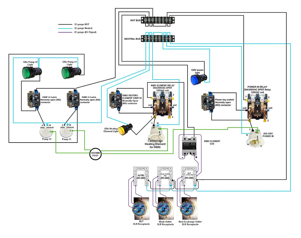 hight resolution of rims tube 120 vac wiring free download wiring diagram 120v contactor wiring diagram 120v motor starter