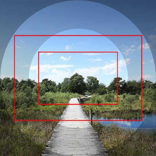 De beeldcirkel voor een 1,6crop sensor (binnenste rechthoek) en de beeldcirkel voor een full-frame sensor (buitenste rechthoek)