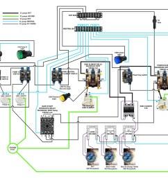 rims wiring diagram wiring diagram paper rim pid wiring diagram [ 1024 x 808 Pixel ]