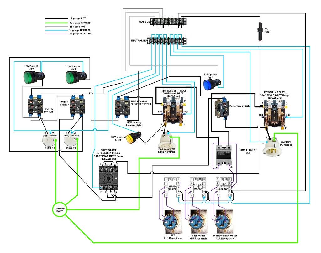 hight resolution of rims wiring diagram wiring diagram paper rim pid wiring diagram