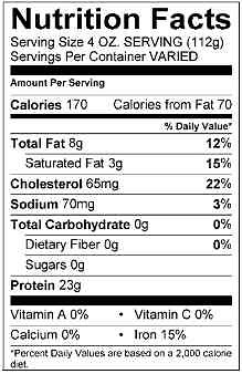 Nutrition Facts Panel for Ground Beef